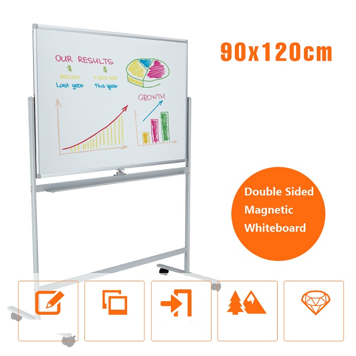 Interative Double Sides Magnetic Whiteboard